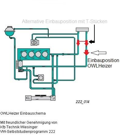 motorvorw rmer owl 2 60 c mit anschlusskit owlheizer. Black Bedroom Furniture Sets. Home Design Ideas
